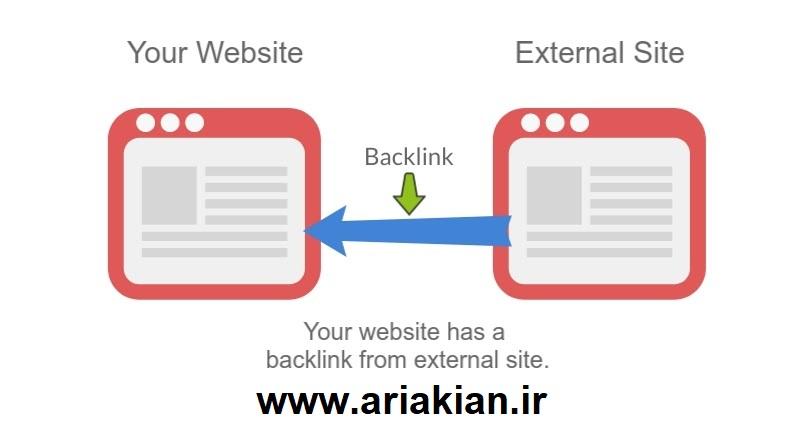 انواع بک لینک در وبسایت ها